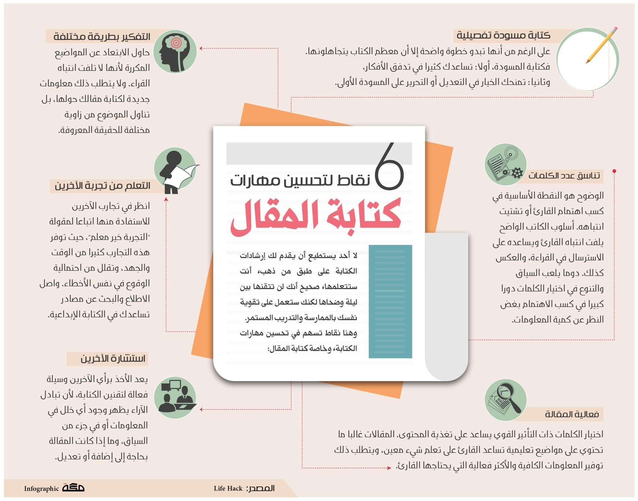 Pin By Fatin Alsaleh On انفوجرافيك List Of Courses College List University Courses