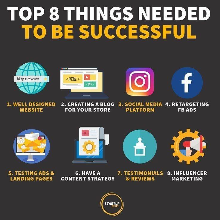 390 Social Media Digital Marketing Ideas Digital Marketing Marketing Social Media