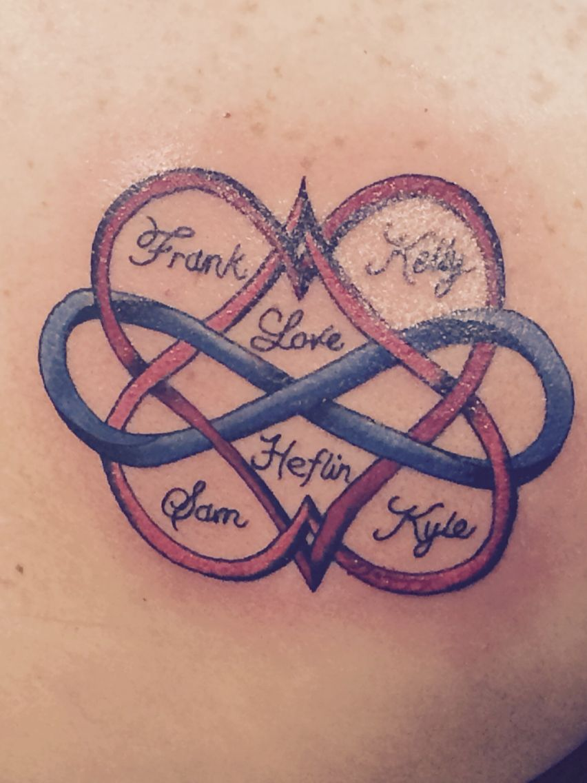 Photo of My tattoo