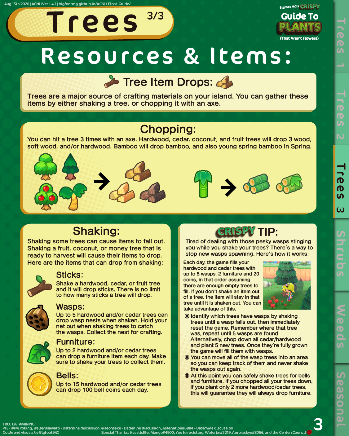 Acnh Plant Guide Animal Crossing Animal Crossing Guide Animal Crossing Wild World