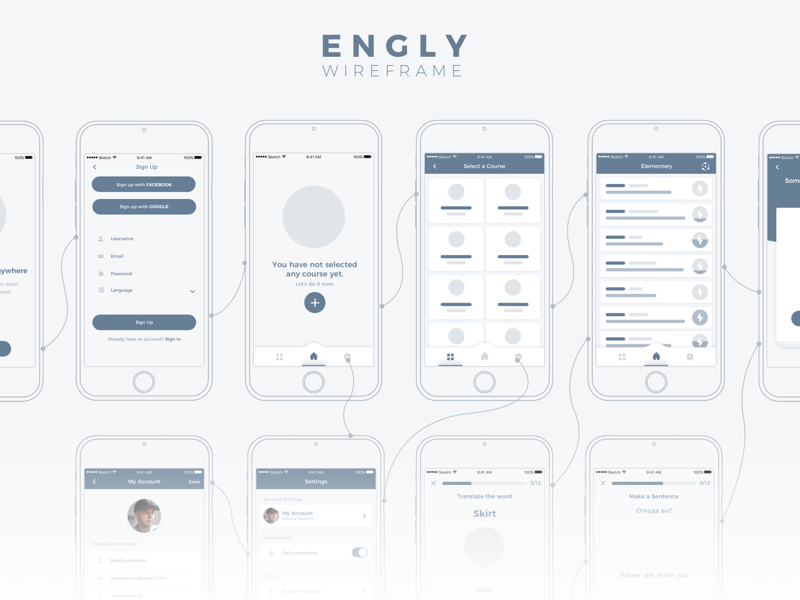 what are wireframes for apps