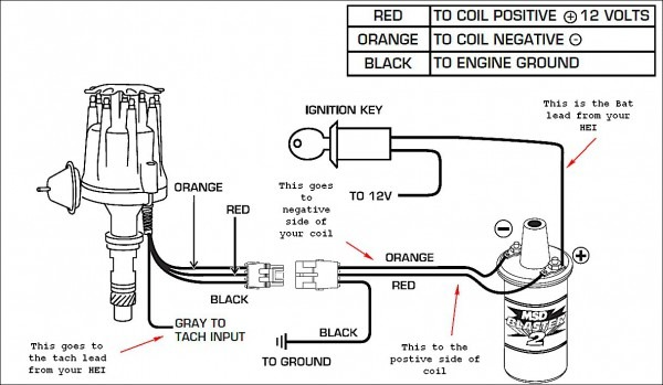 Chevy Hei Ignition System Wiring Diagrams In 2020 Diagram Electrical Wiring Diagram Automotive Care