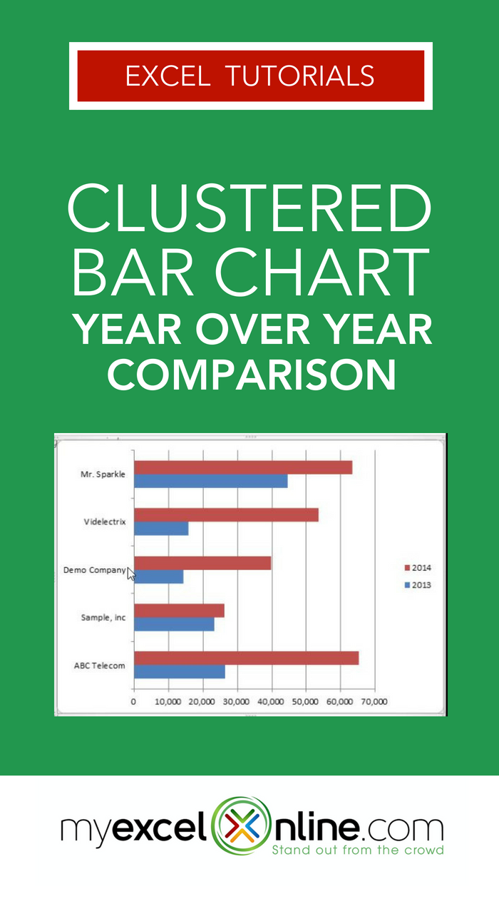 Clustered bar chart year over year comparison microsoft excel bar and column charts are great for comparing things because its easy to see how ccuart Image collections