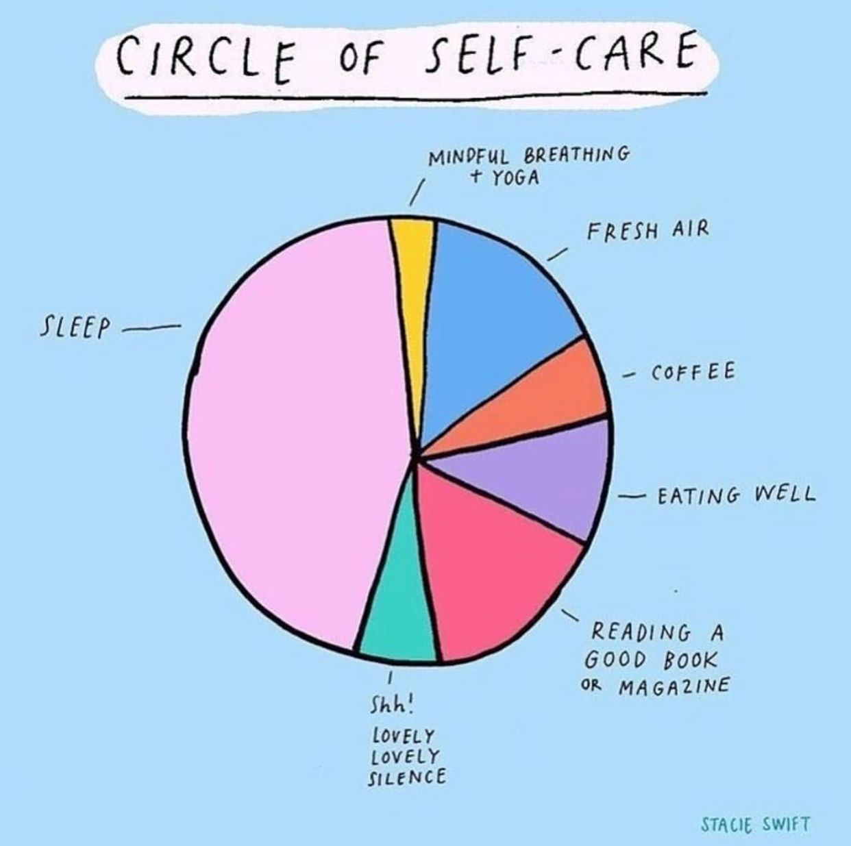 Circle Of Self Care