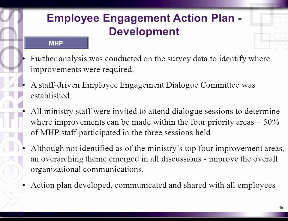 30 Employee Engagement Action Planning Template In 2020