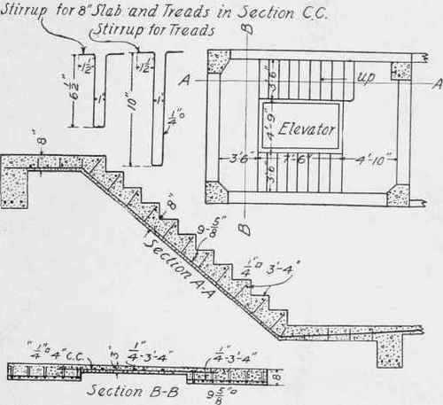 useful and important rcc stair details