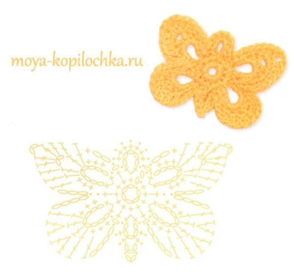 Todo crochet | flores | Croché, Ganchillo y Patrones