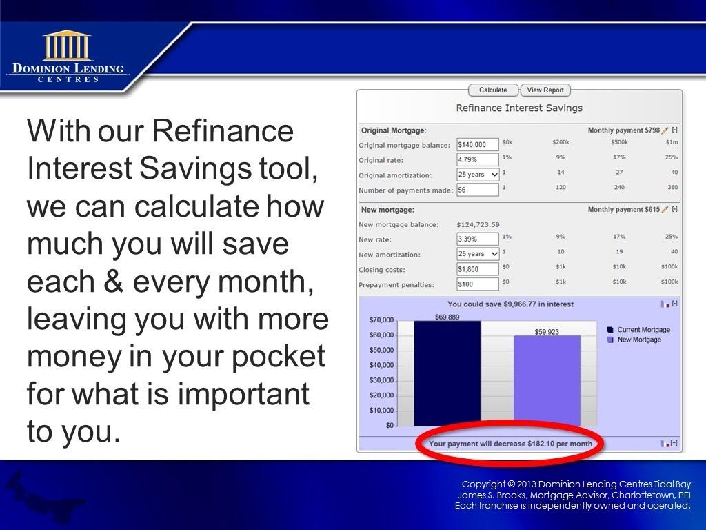 Your Mortgage Refinance Breakeven Analysis  The Right Calculation