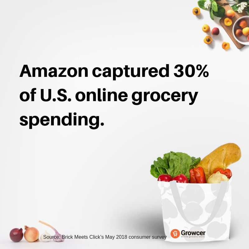 Pin By Mehdi Alavi On Drink Grocery Online Grocery Market Online Grocery Market