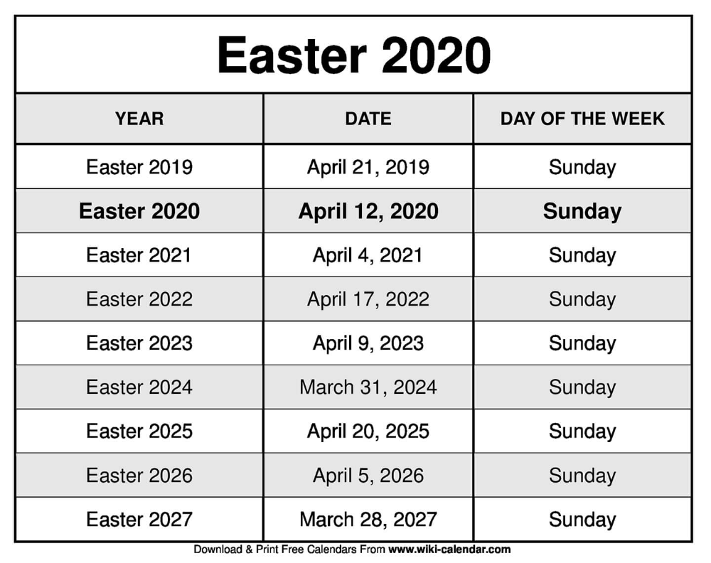 when is easter 2021 - photo #21
