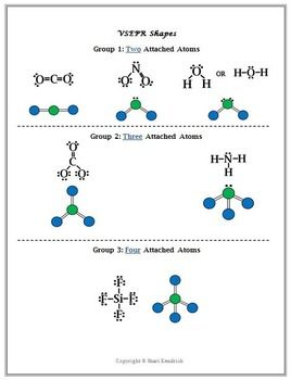 Chemistry Ionic Covalent Bonding Lewis Dot Vsepr Guided Inquiry Lesson Covalent Bonding Chemistry Lewis Acids And Bases