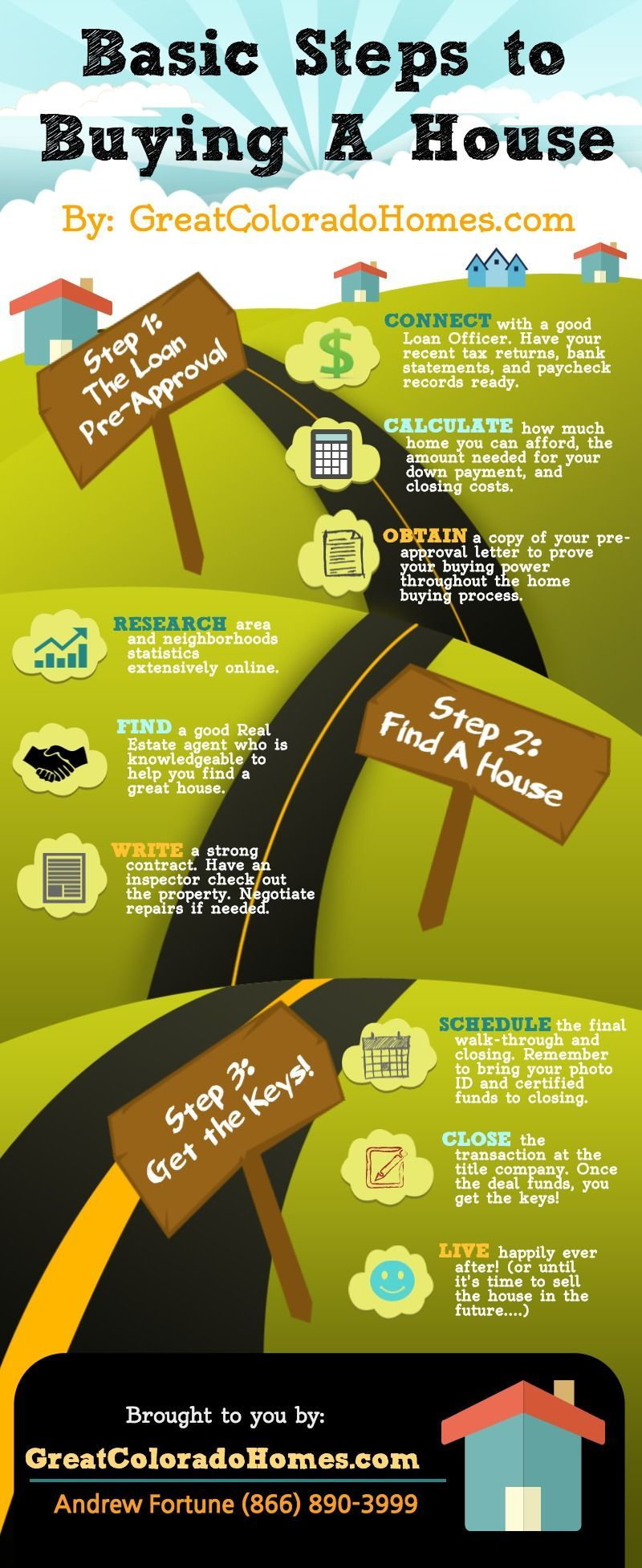 Real Estate Tipsographic More estate tips at http