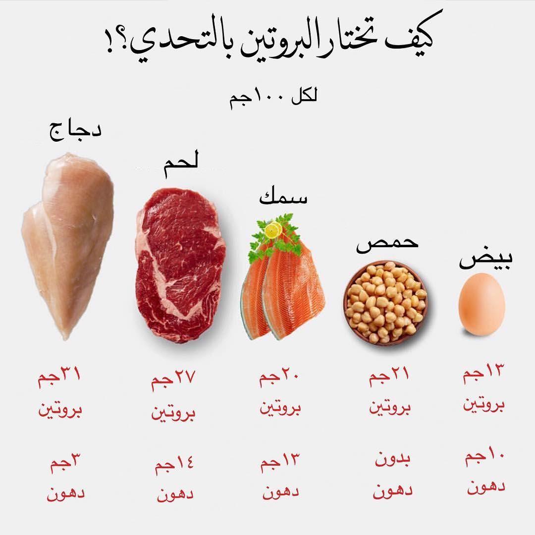بيض حمص سمك لحم دجاج من حيث نسبة الدهون الصحية فالسمك أفضل إختار من حيث نسبة الب Health Facts Fitness Health Facts Food Health Fitness Nutrition