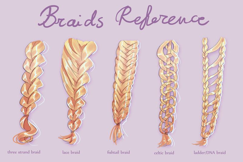 Braids Reference Sheet By Https Sillyselly Deviantart Com On Deviantart How To Draw Braids How To Draw Hair Anime Braids