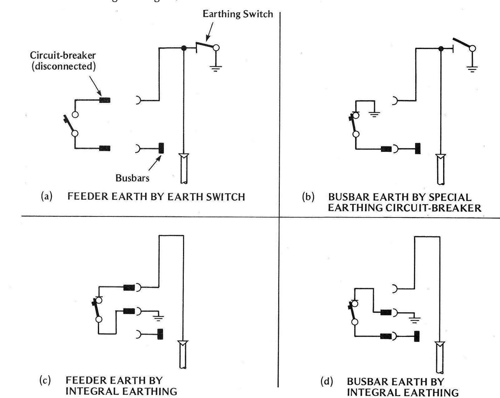 Elegant Wiring Diagram Symbols Fuse Diagrams Digramssample
