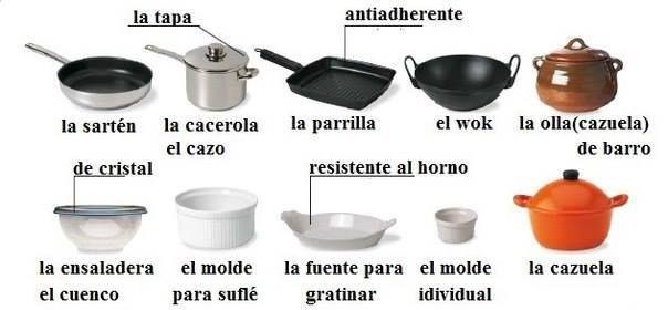 Learn Spanish - Aprender Español