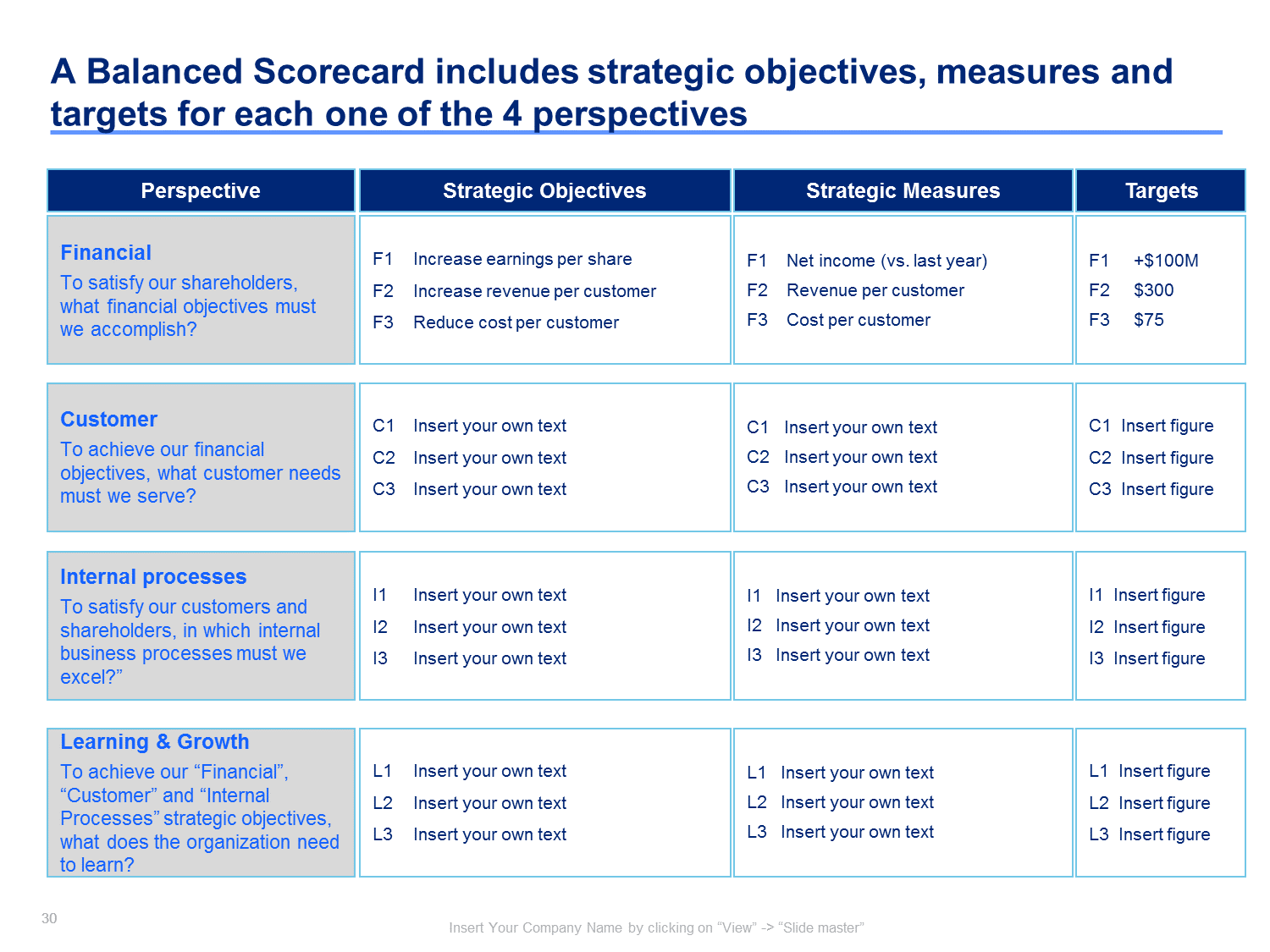 Strategy Map  Balanced Scorecard  Business Reuse And Filing
