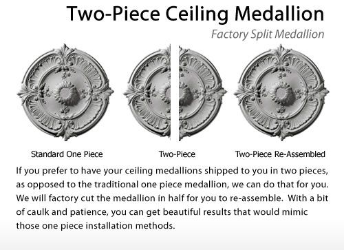 We Proudly Offer The Ekena Millwork Od X 3 Id 1 P Attica With Rose Ceiling Medallion Fits Canopies Up To 4