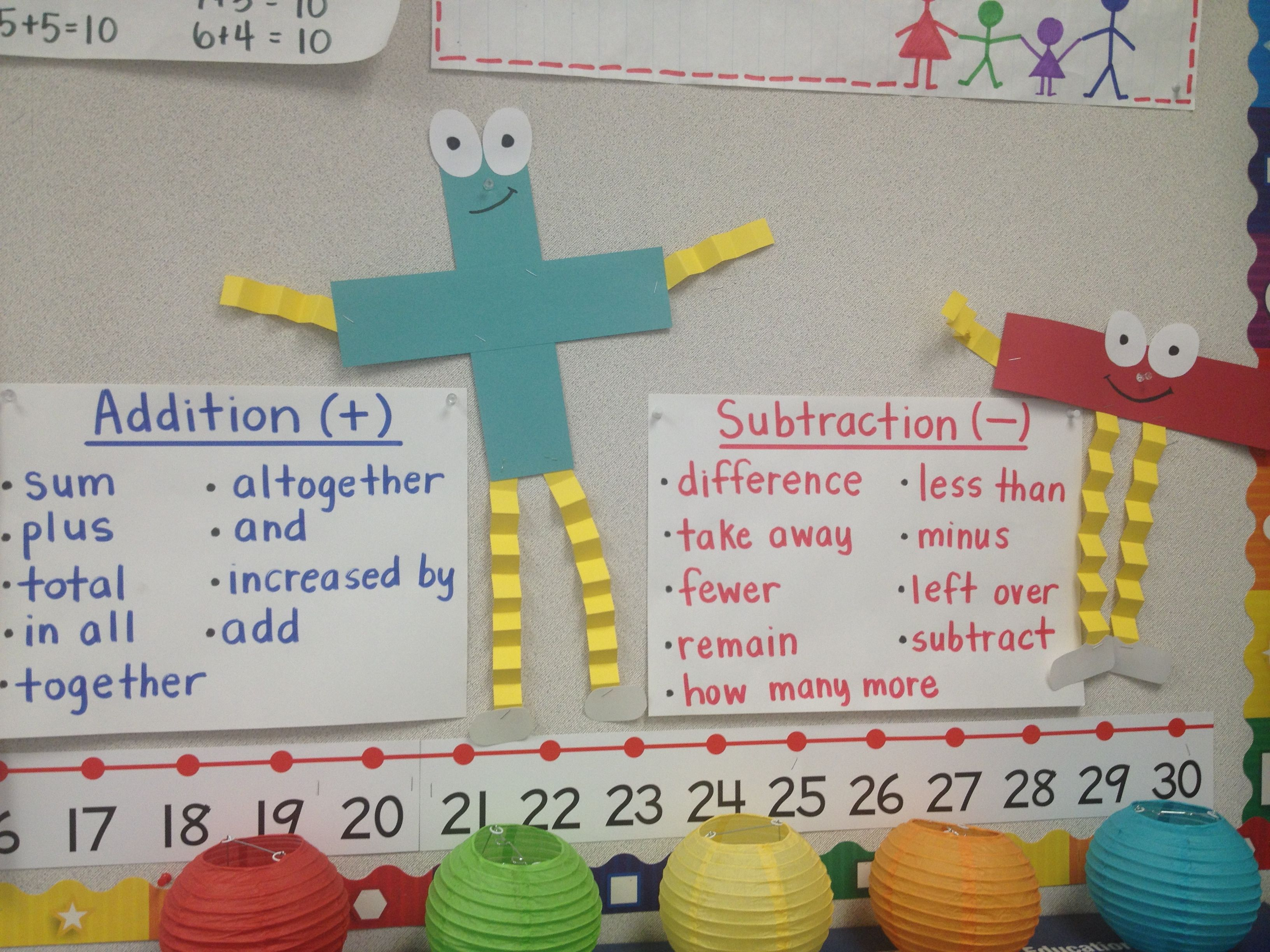Addition and Subtraction key words. | Math instruction ...