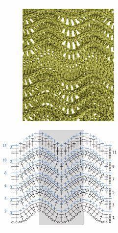 Atlantic Waves ripple blanket Ta-daaaah!   crochetime