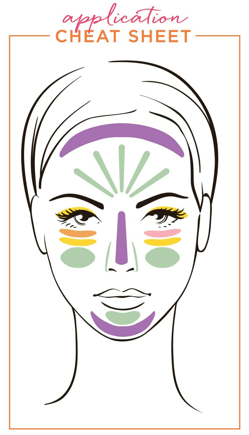 How To Use Color Correcting Concealer Color Wheels
