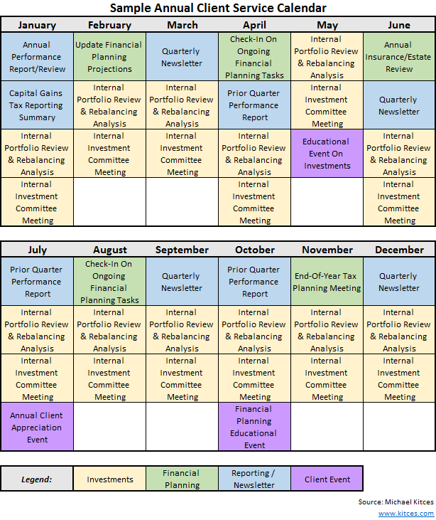 crafting an annual financial planning service calendar