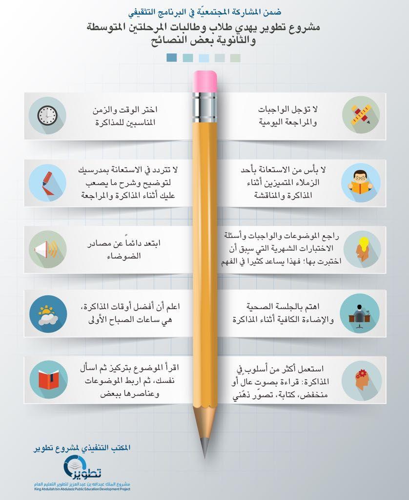 تطوير 6 نصائح لأولياء الأمور للتعامل مع أطفالهم المستجدين في أول يوم دراسي صحيفة مكة الآن World Languages Language Makkah