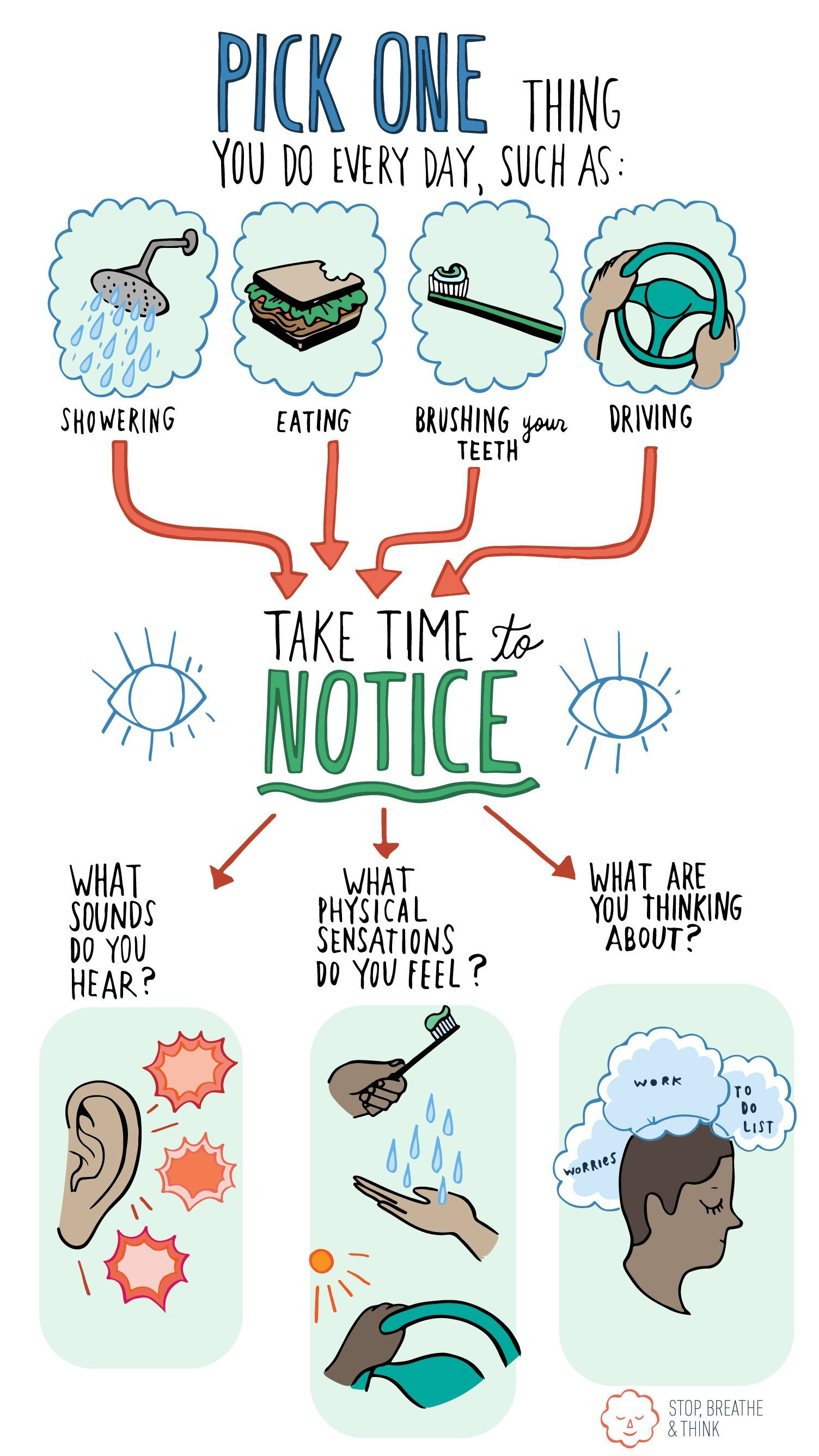 Monday Mindfulness: Is Your Mind on Autopilot? [Infographic]   Wellness   MyFitnessPal