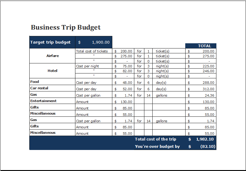 Business trip budget template 2 at xltemplates microsoft business trip budget template 2 at xltemplates accmission Gallery