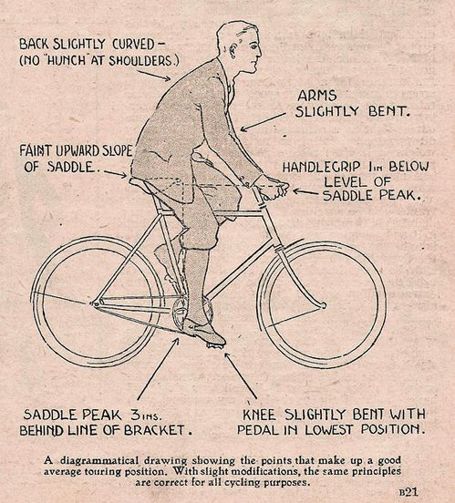 A Vintage How To On The Correct Posture Of Riding Your Bicycle