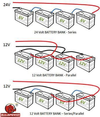 12 Volt 24 Volt Battery Bank For Solar Energy System Photovoltaic Systems Solar Power System Solar Projects Diy Solar