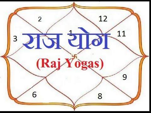 How to check raja yoga in horoscope