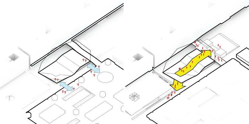 Big Architects Off Architecture Paris Parc Architecture
