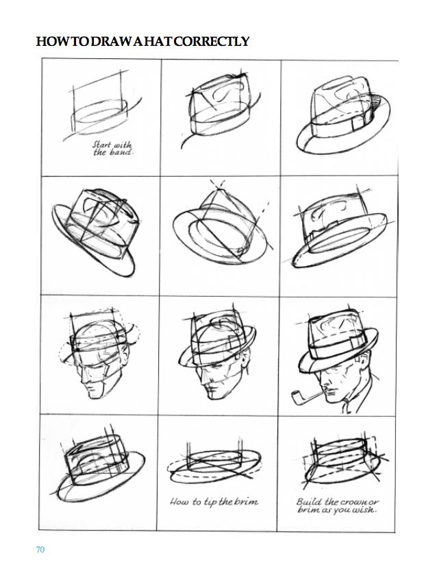 Шляпа на голове картинка нарисовать
