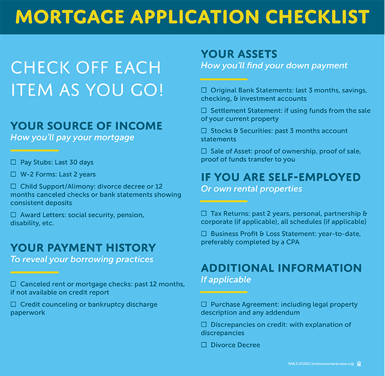 How to Get a Mortgage The Loan Process Explained