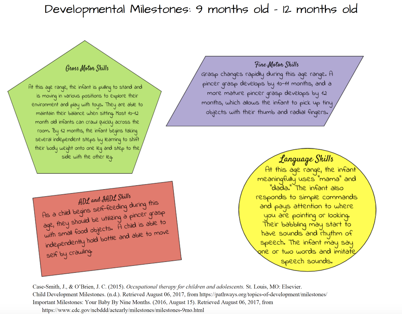 Developmental Milestone Chart: 9 to From 9 and 12 months, your baby is  developing at an extraordinary pace.