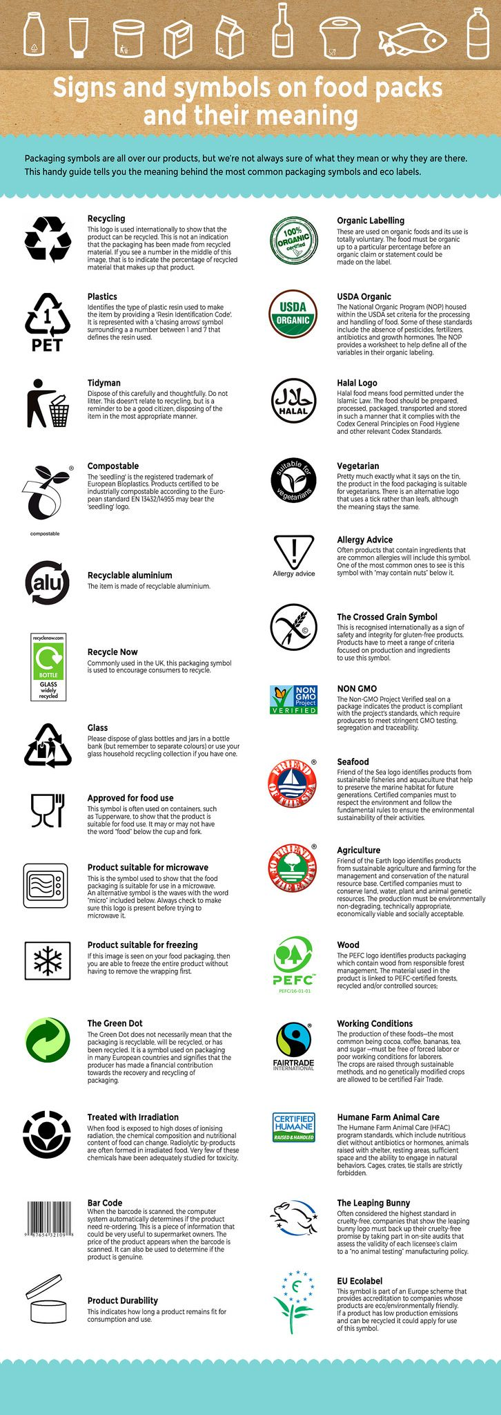 Most Popular Signs Symbols Ecolabels On Food Packaging And Their Meaning Food Packaging Recycling Information Organic Labels
