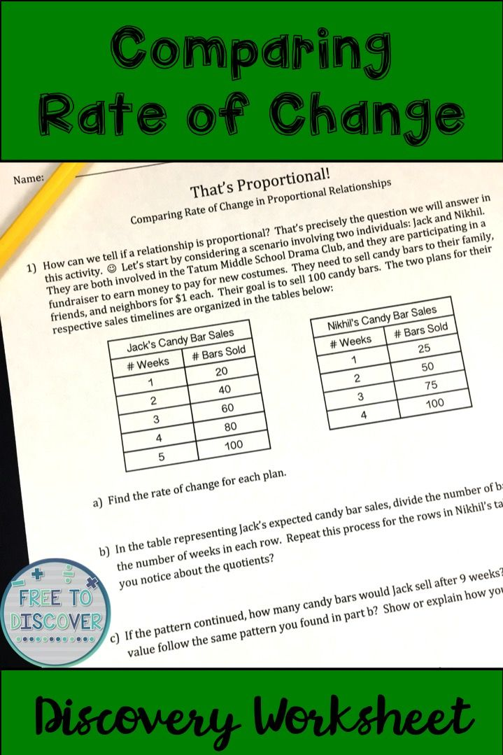 Rate of Change Discovery Worksheet (Proportional) 8th