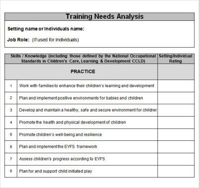needs analysis templates business analysis templates Pinterest - needs analysis