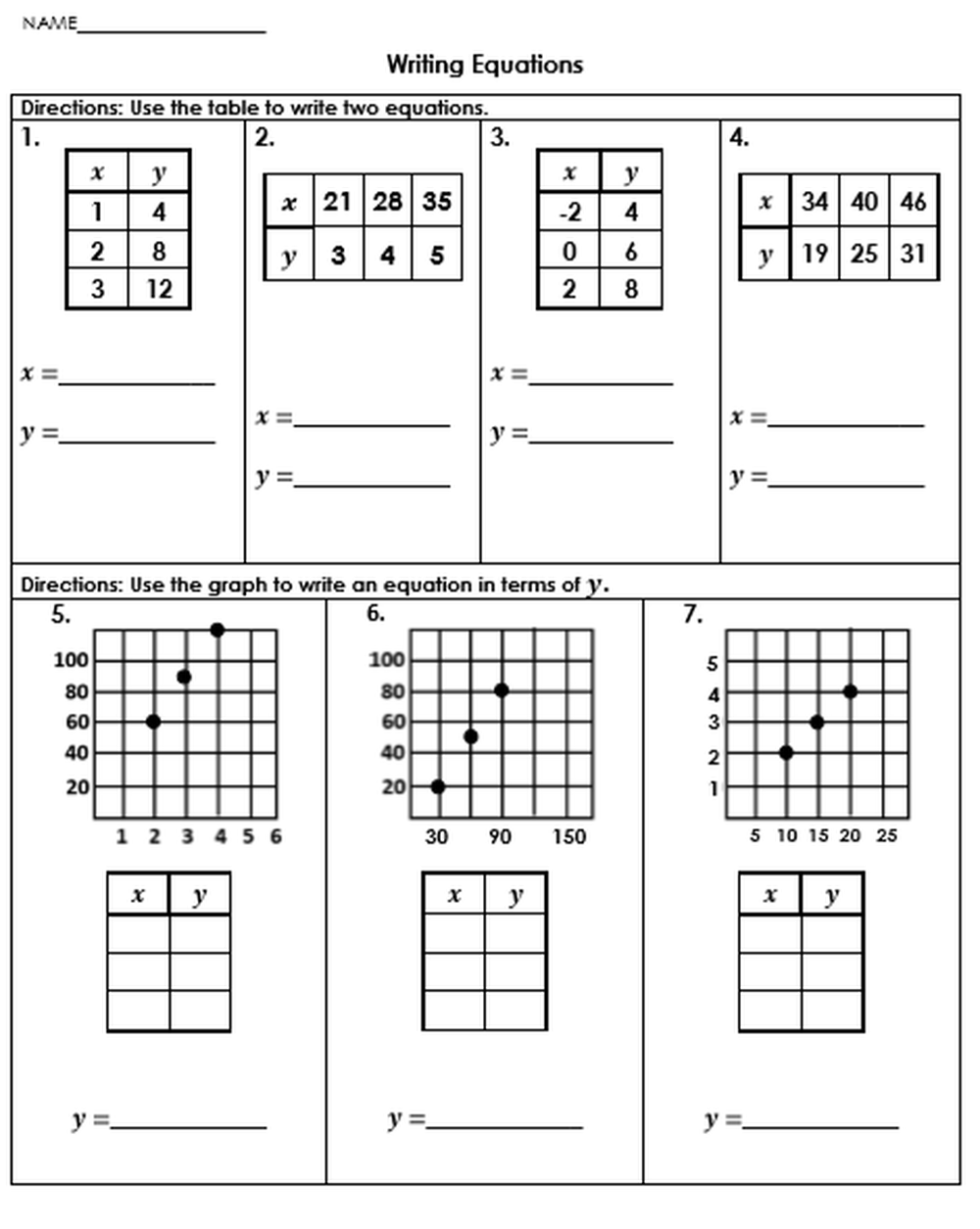 Writing Equations With Tables Graphs And Word Problems Amped Up Learning Writing Equations Word Problems Equations [ 1254 x 1000 Pixel ]