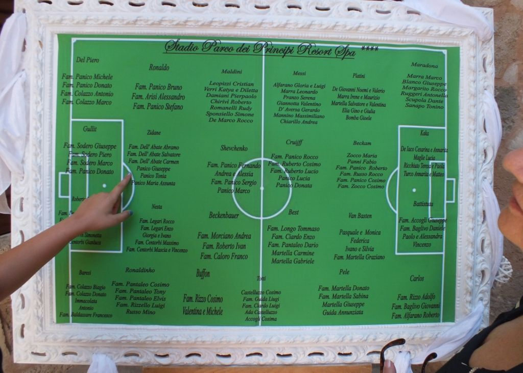 Tavolo nuziale ~ Tableau matrimonio nomi tavoli tema calcio uefa champions league