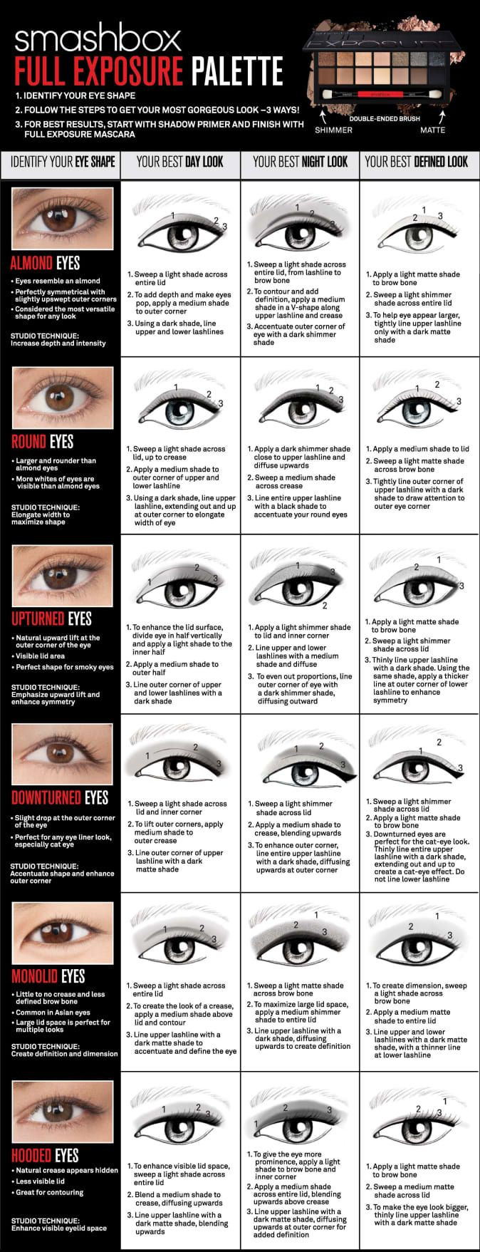 Photo of HOW TO APPLY MAKEUP FOR YOUR EYE SHAPE (A SIX-SHAPE CHART)