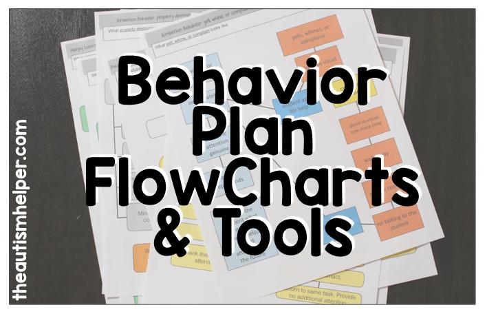 Excellent Free Resources Behavioral >> Behavior Plan Flowcharts Tools Applied Behavior Analysis