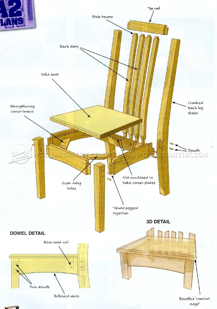 Pine Dining Table And Chairs Plans Woodarchivist Painted Wood