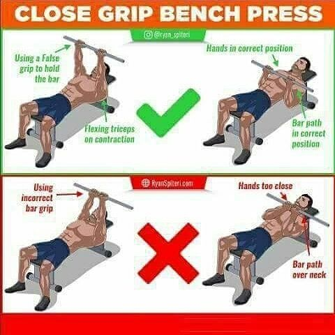 Close Grip Bench Press Close Grip Bench Press Gym Workout Tips Bench Press