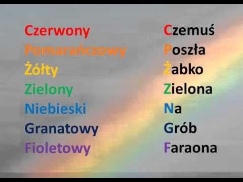 Jak Zapamiętać Kolory Tęczy Mnemotechniki Polish