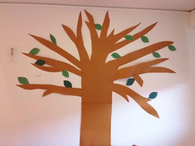 Tarinapuu
