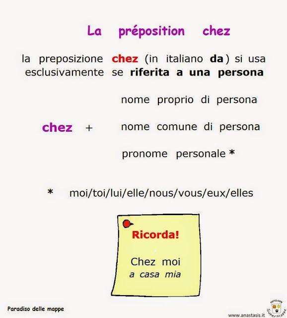 Paradiso Delle Mappe Francese 2 Media Grammatica Francese Imparare Il Francese Lezioni Di Francese