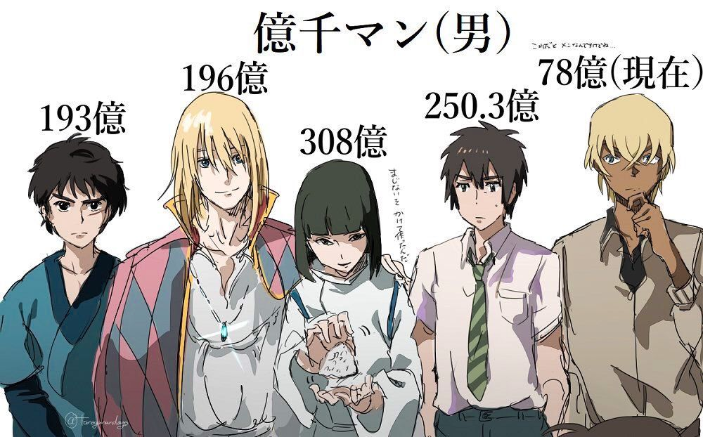 Twitter Studio Ghibli Characters Studio Ghibli Art Studio Ghibli Fanart