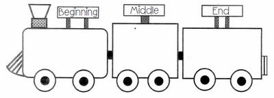 math worksheet : english worksheet cvcc rhyming words  teaching ideas  pinterest  : Beginning Middle End Worksheet Kindergarten